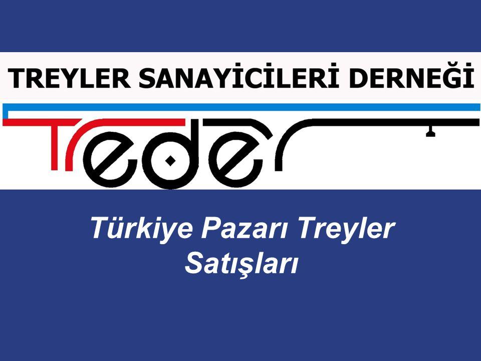 TÜRK İ YE TREYLER PAZARI (TAHMİNİ) TOPLAM SATIŞ ADETLERİ