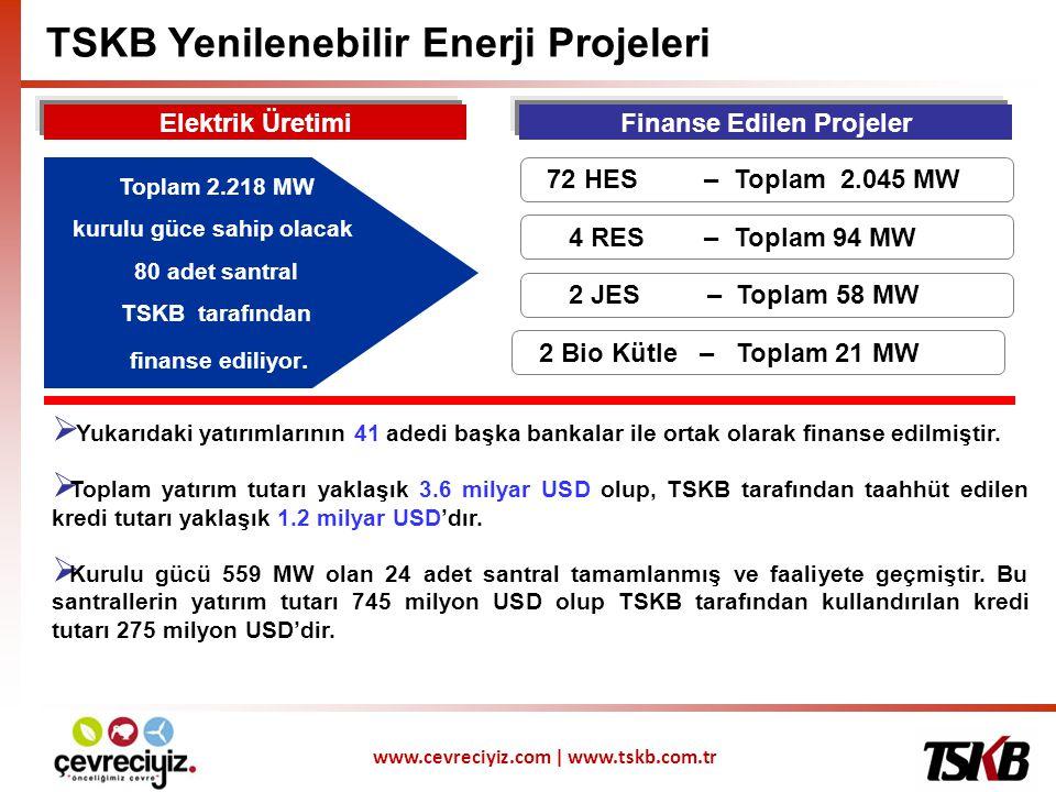 www.cevreciyiz.com | www.tskb.com.tr Finanse Edilen ProjelerElektrik Üretimi 4 RES – Toplam 94 MW 2 JES – Toplam 58 MW 2 Bio Kütle – Toplam 21 MW 72 HES – Toplam 2.045 MW Toplam 2.218 MW kurulu güce sahip olacak 80 adet santral TSKB tarafından finanse ediliyor.