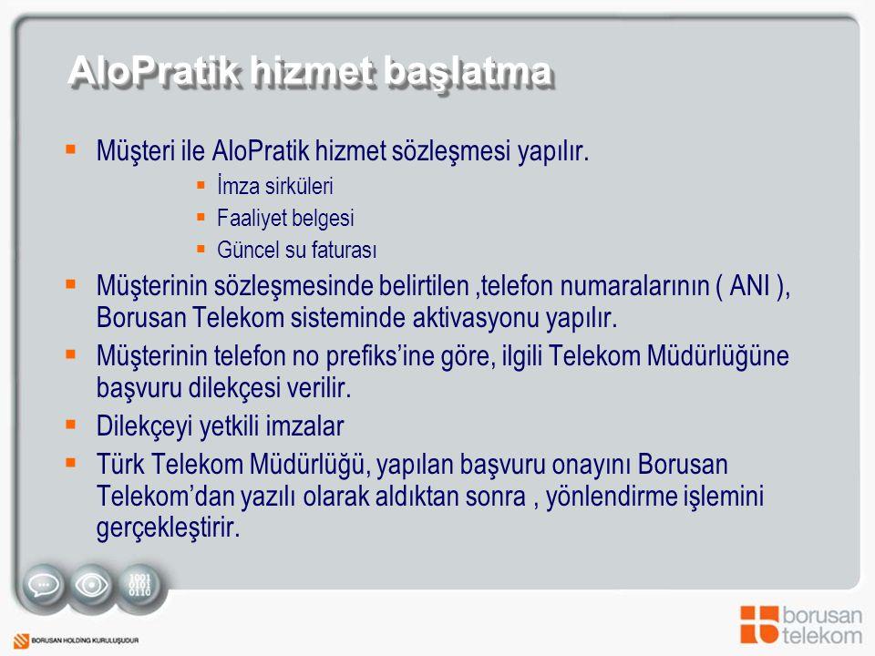 AloPratik hizmet başlatma  Müşteri ile AloPratik hizmet sözleşmesi yapılır.