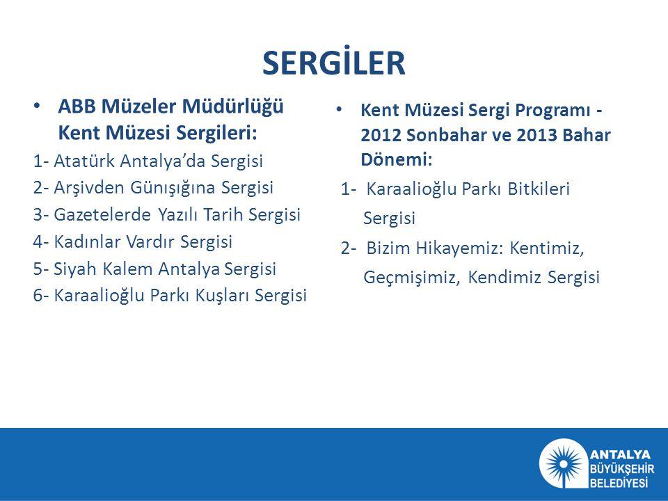 SERGİLER • ABB Müzeler Müdürlüğü Kent Müzesi Sergileri: 1- Atatürk Antalya'da Sergisi 2- Arşivden Günışığına Sergisi 3- Gazetelerde Yazılı Tarih Sergi