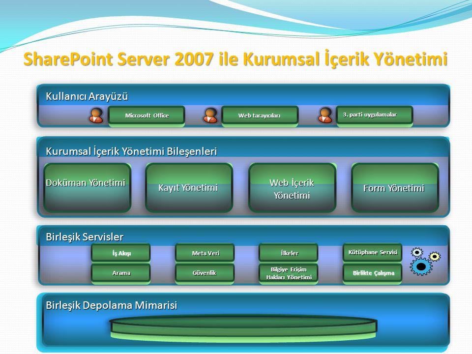 Kayıt Yönetimi Web İçerik Yönetimi Form Yönetimi Birleşik Depolama Mimarisi Birleşik Servisler Kurumsal İçerik Yönetimi Bileşenleri Kullanıcı Arayüzü Microsoft Office Web tarayıcıları 3.