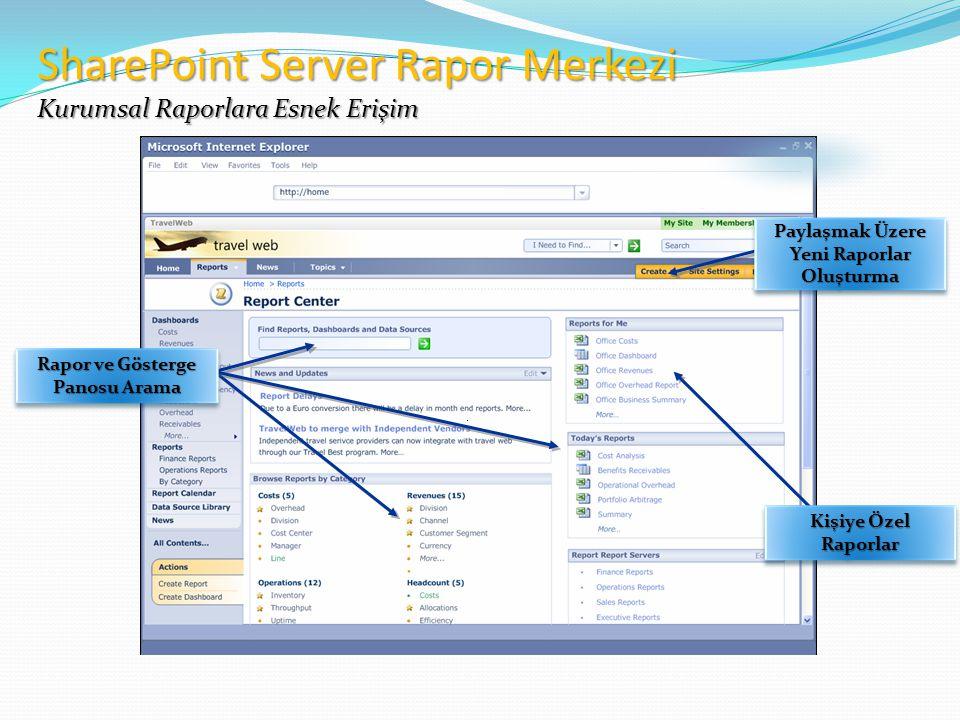 SharePoint Server Rapor Merkezi Kurumsal Raporlara Esnek Erişim Paylaşmak Üzere Yeni Raporlar Oluşturma Rapor ve Gösterge Panosu Arama Kişiye Özel Rap