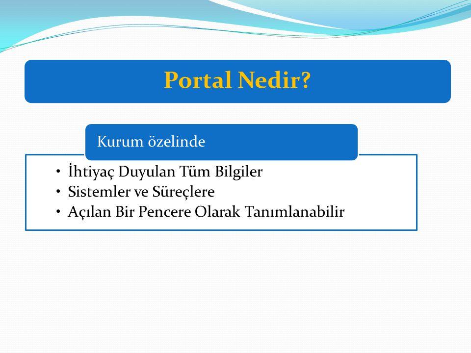 Portal Nedir? •İhtiyaç Duyulan Tüm Bilgiler •Sistemler ve Süreçlere •Açılan Bir Pencere Olarak Tanımlanabilir Kurum özelinde