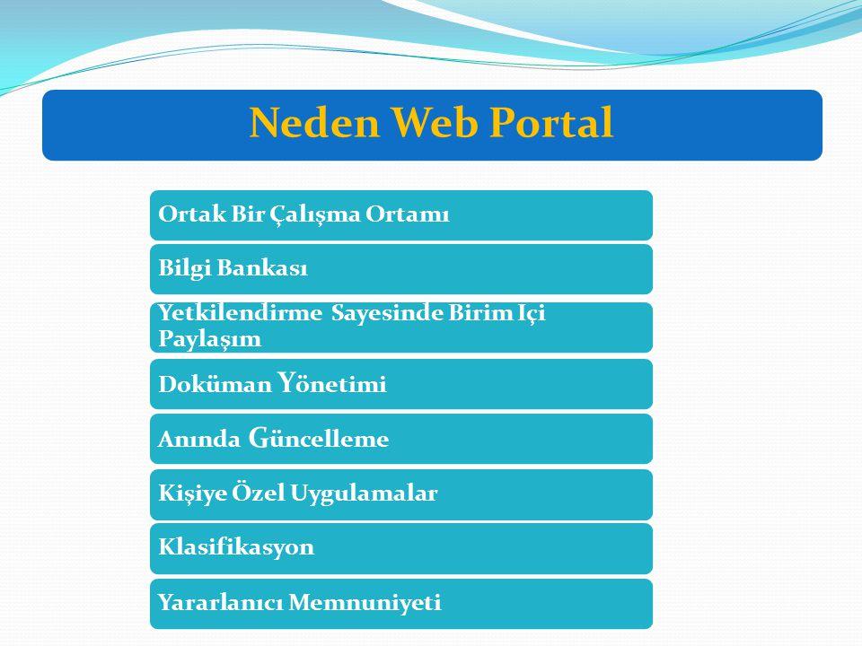 Neden Web Portal Ortak Bir Çalışma OrtamıBilgi Bankası Yetkilendirme Sayesinde Birim İçi Paylaşım Doküman Y önetimiAnında G üncelleme Kişiye Özel UygulamalarKlasifikasyonYararlanıcı Memnuniyeti