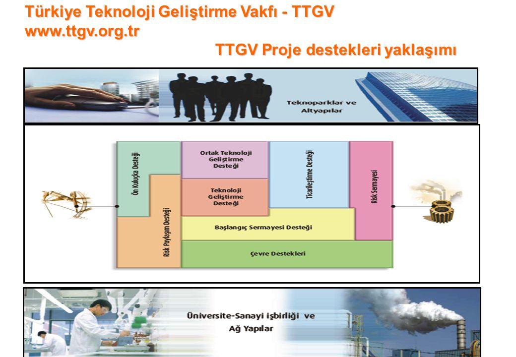 Türkiye Teknoloji Geliştirme Vakfı - TTGV www.ttgv.org.tr TTGV Proje destekleri yaklaşımı