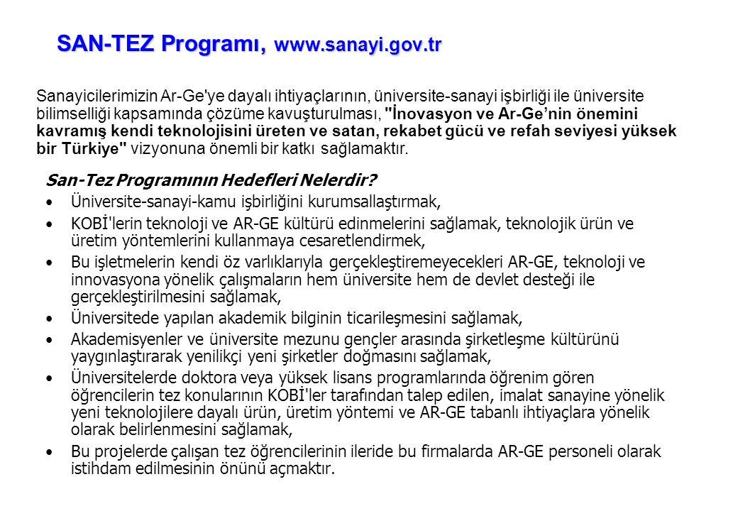SAN-TEZ Programı, www.sanayi.gov.tr San-Tez Programının Hedefleri Nelerdir? •Üniversite-sanayi-kamu işbirliğini kurumsallaştırmak, •KOBİ'lerin teknolo