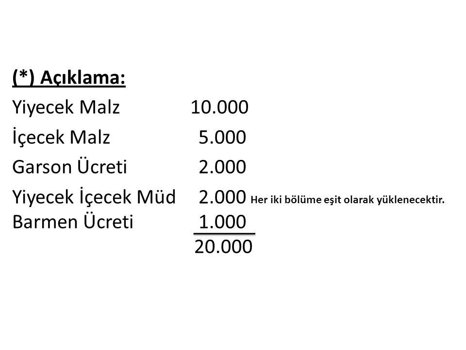 (*) Açıklama: Yiyecek Malz 10.000 İçecek Malz 5.000 Garson Ücreti 2.000 Yiyecek İçecek Müd2.000 Her iki bölüme eşit olarak yüklenecektir. Barmen Ücret