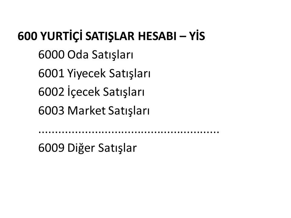 600 YURTİÇİ SATIŞLAR HESABI – YİS 6000 Oda Satışları 6001 Yiyecek Satışları 6002 İçecek Satışları 6003 Market Satışları...............................