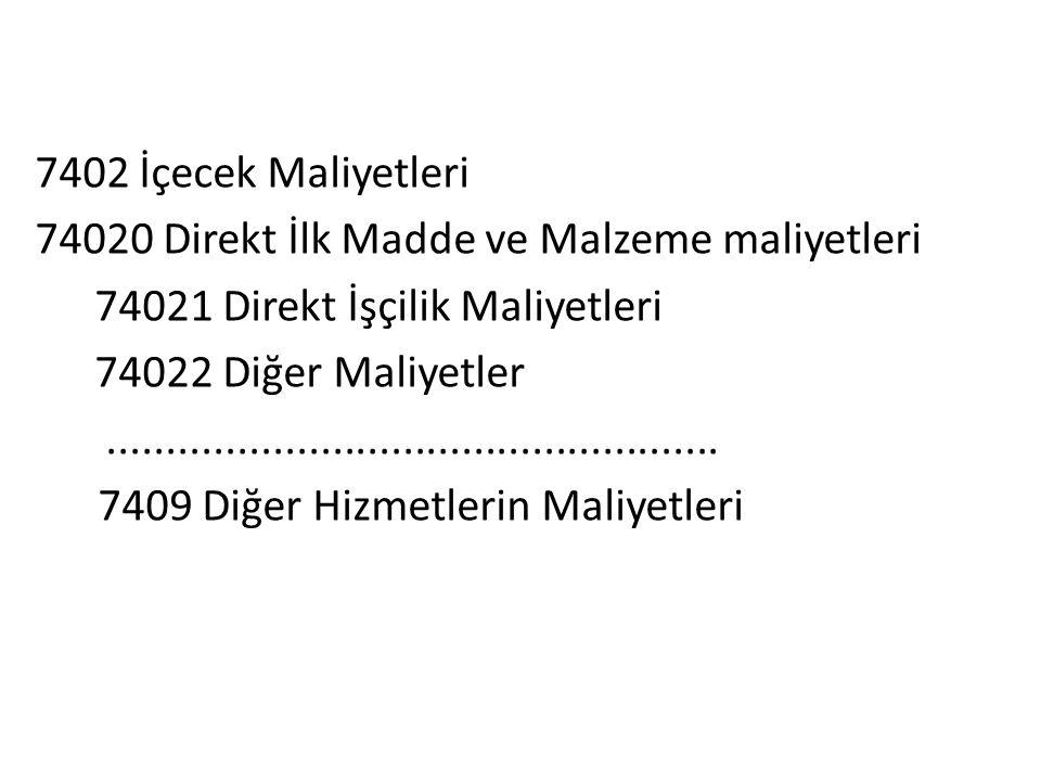 7402 İçecek Maliyetleri 74020 Direkt İlk Madde ve Malzeme maliyetleri 74021 Direkt İşçilik Maliyetleri 74022 Diğer Maliyetler.........................