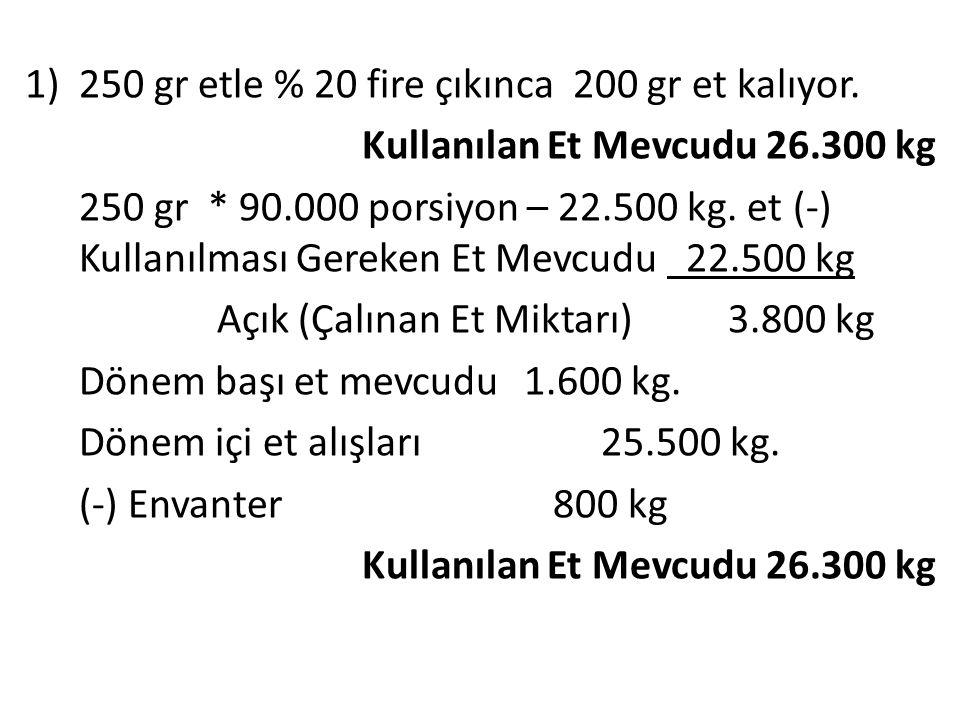 1)250 gr etle % 20 fire çıkınca 200 gr et kalıyor. Kullanılan Et Mevcudu 26.300 kg 250 gr * 90.000 porsiyon – 22.500 kg. et (-) Kullanılması Gereken E
