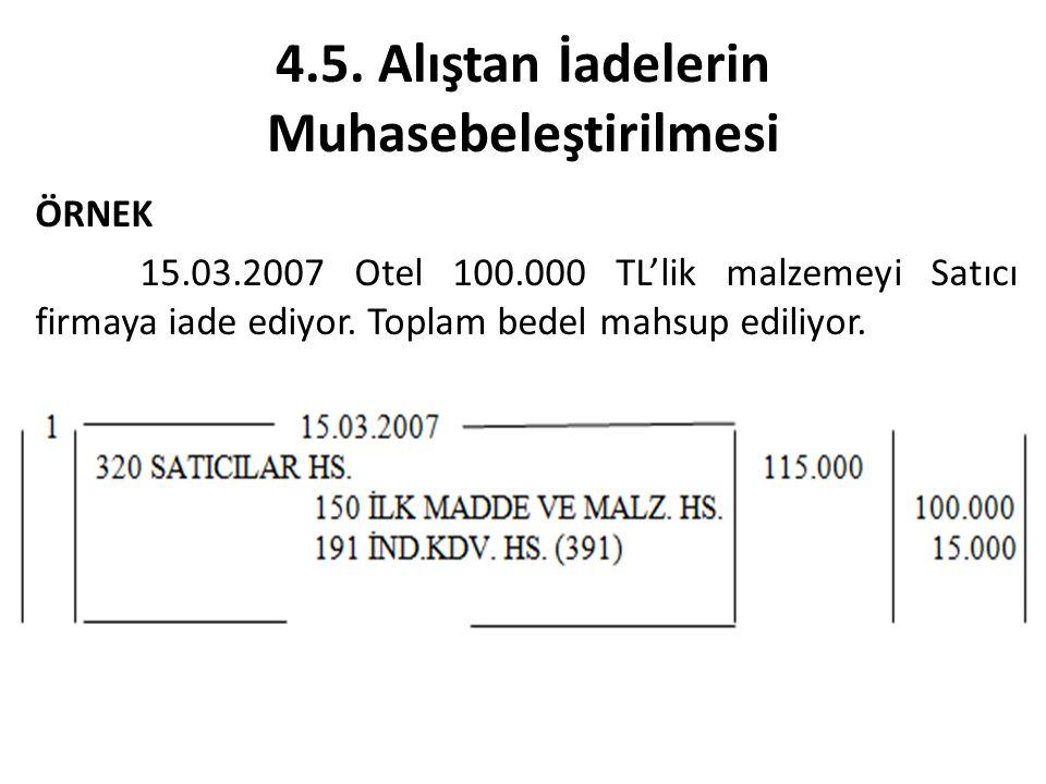 4.5. Alıştan İadelerin Muhasebeleştirilmesi ÖRNEK 15.03.2007 Otel 100.000 TL'lik malzemeyi Satıcı firmaya iade ediyor. Toplam bedel mahsup ediliyor.