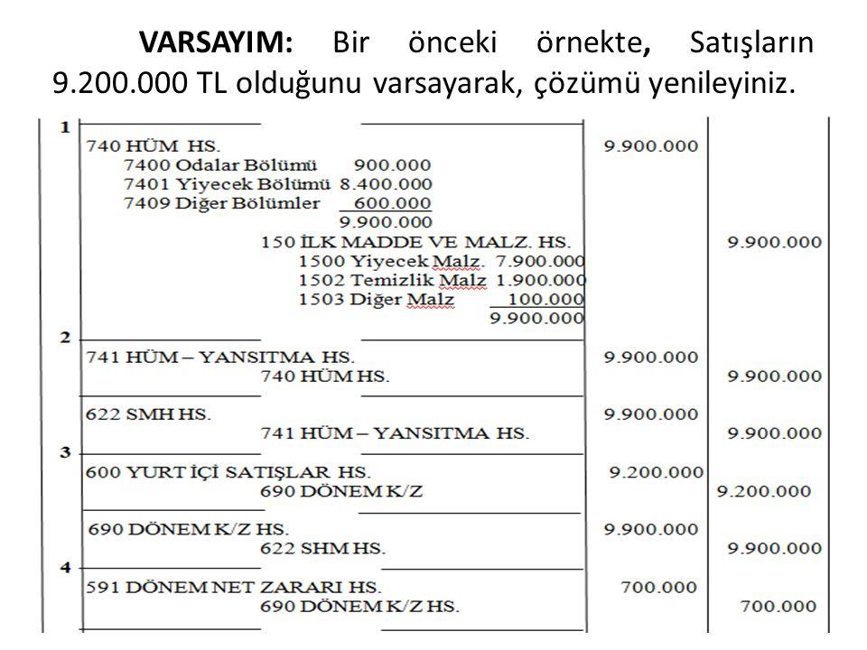 VARSAYIM: Bir önceki örnekte, Satışların 9.200.000 TL olduğunu varsayarak, çözümü yenileyiniz.