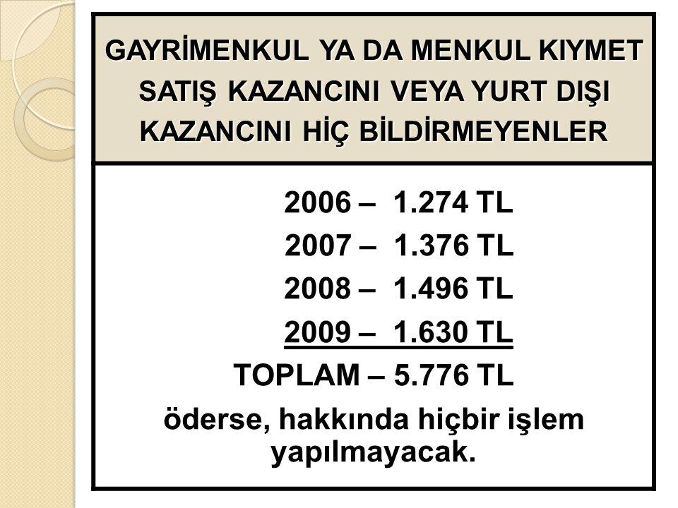 GAYRİMENKUL YA DA MENKUL KIYMET SATIŞ KAZANCINI VEYA YURT DIŞI KAZANCINI HİÇ BİLDİRMEYENLER 2006 – 1.274 TL 2007 – 1.376 TL 2008 – 1.496 TL 2009 – 1.630 TL TOPLAM – 5.776 TL öderse, hakkında hiçbir işlem yapılmayacak.