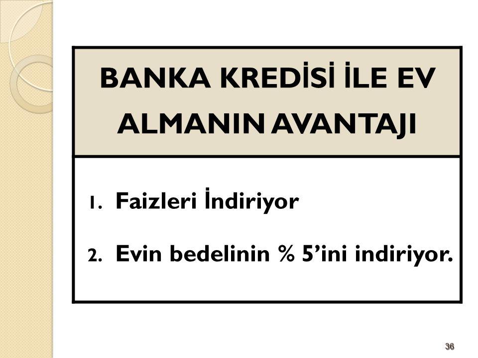 3636 BANKA KRED İ S İ İ LE EV ALMANIN AVANTAJI 1. Faizleri İ ndiriyor 2. Evin bedelinin % 5'ini indiriyor.