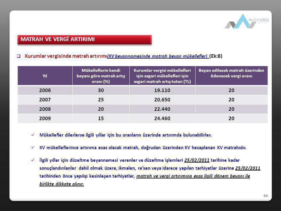  Kurumlar vergisinde matrah artırımı (KV beyannamesinde matrah beyan mükellefler) (Ek:8)  Mükellefler dilerlerse ilgili yıllar için bu oranların üze
