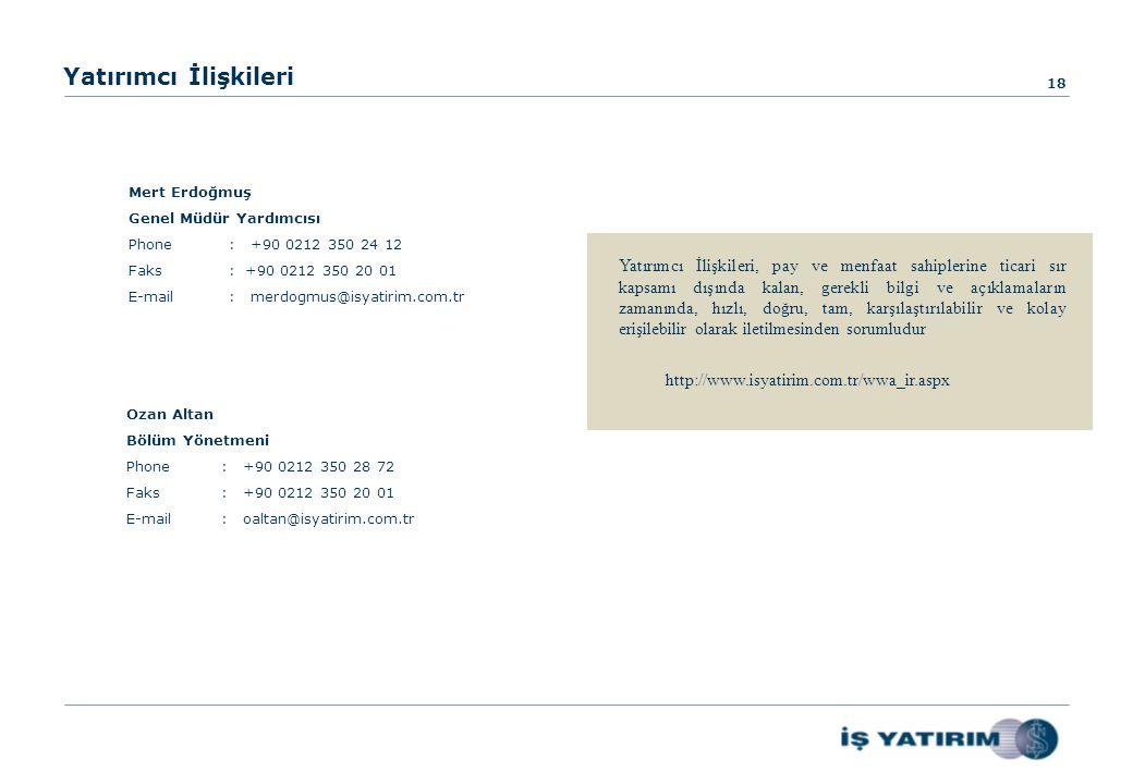 Yatırımcı İlişkileri 18 Mert Erdoğmuş Genel Müdür Yardımcısı Phone : +90 0212 350 24 12 Faks : +90 0212 350 20 01 E-mail : merdogmus@isyatirim.com.tr Ozan Altan Bölüm Yönetmeni Phone: +90 0212 350 28 72 Faks: +90 0212 350 20 01 E-mail: oaltan@isyatirim.com.tr Yatırımcı İlişkileri, pay ve menfaat sahiplerine ticari sır kapsamı dışında kalan, gerekli bilgi ve açıklamaların zamanında, hızlı, doğru, tam, karşılaştırılabilir ve kolay erişilebilir olarak iletilmesinden sorumludur http://www.isyatirim.com.tr/wwa_ir.aspx