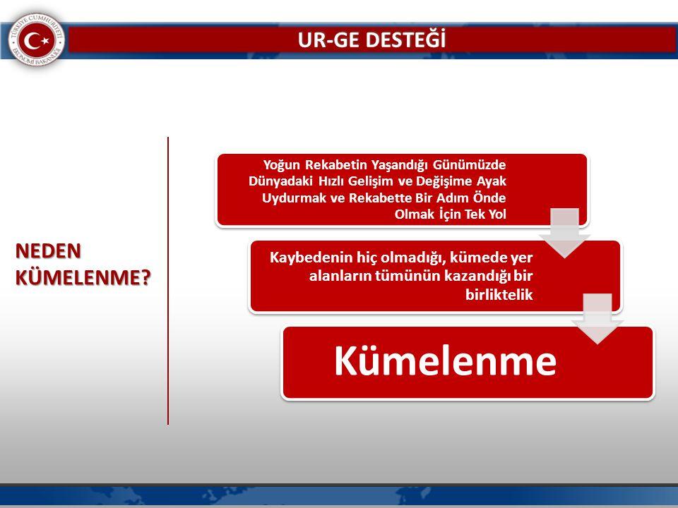 UR-GE DESTEĞİ NEDEN KÜMELENME.