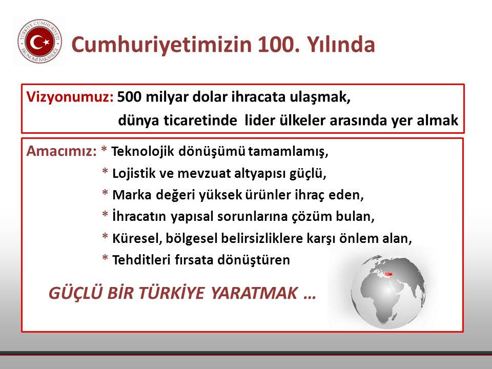Vizyonumuz: 500 milyar dolar ihracata ulaşmak, dünya ticaretinde lider ülkeler arasında yer almak Cumhuriyetimizin 100.