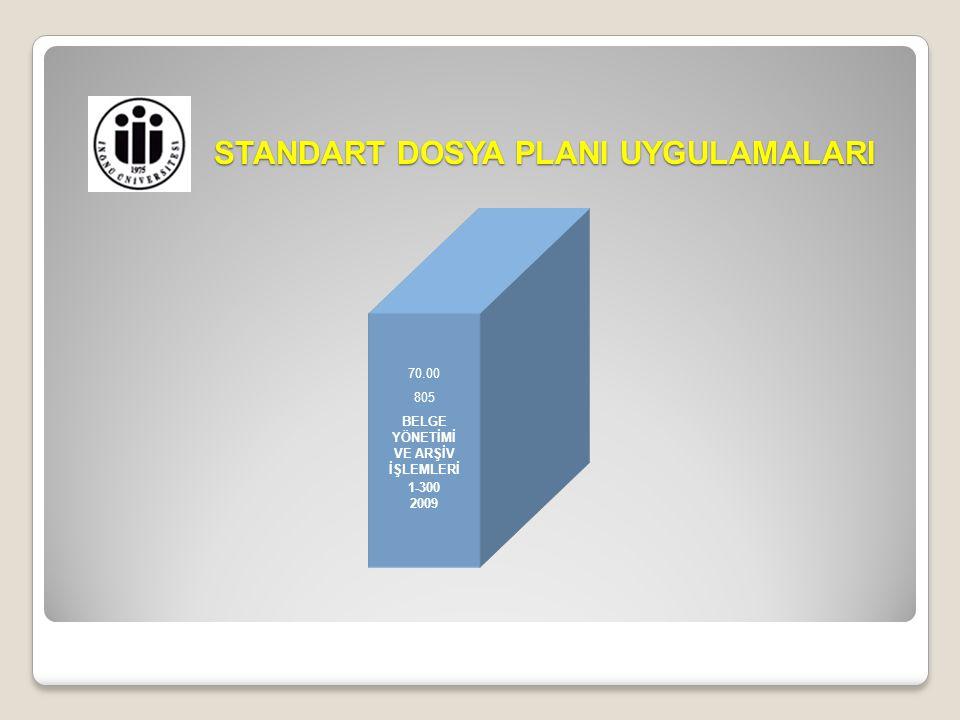 DOSYALAMA SİSTEMLERİNDE STANDARTLAŞMA VE STANDART DOSYA PLANI  2005/7 sayılı Başbakanlık Genelgesi ile kamu kurum ve kuruluşlarında uygulamaya konulan  Standart Dosya Planı  üniversitelerde 2010 yılı itibarıyla kullanılmaya başlanmıştır.