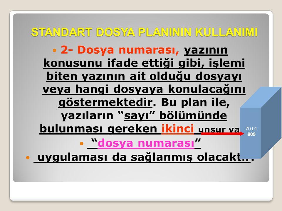 STANDART DOSYA PLANININ KULLANIMI  2- Dosya numarası, yazının konusunu ifade ettiği gibi, işlemi biten yazının ait olduğu dosyayı veya hangi dosyaya