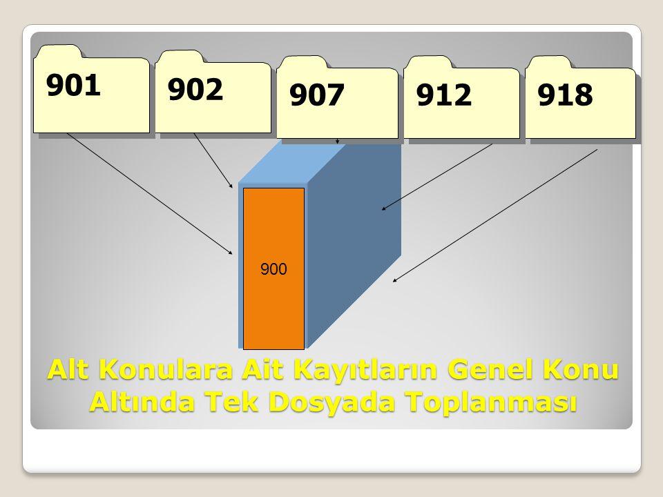 Alt Konulara Ait Kayıtların Genel Konu Altında Tek Dosyada Toplanması 900 918 912 907 902 901