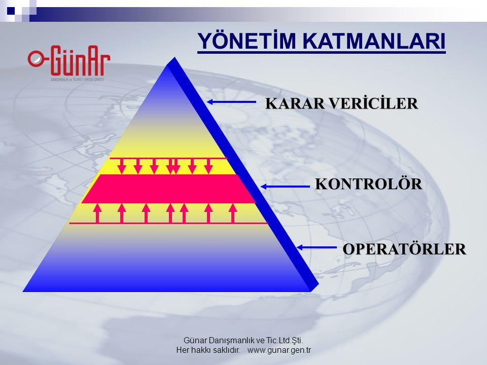 KARAR VERİCİLER KONTROLÖR OPERATÖRLER YÖNETİM KATMANLARI Günar Danışmanlık ve Tic.Ltd.Şti. Her hakkı saklıdır. www.gunar.gen.tr