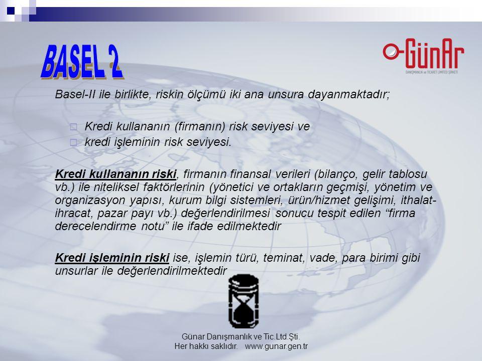 Basel-II ile birlikte, riskin ölçümü iki ana unsura dayanmaktadır;  Kredi kullananın (firmanın) risk seviyesi ve  kredi işleminin risk seviyesi.