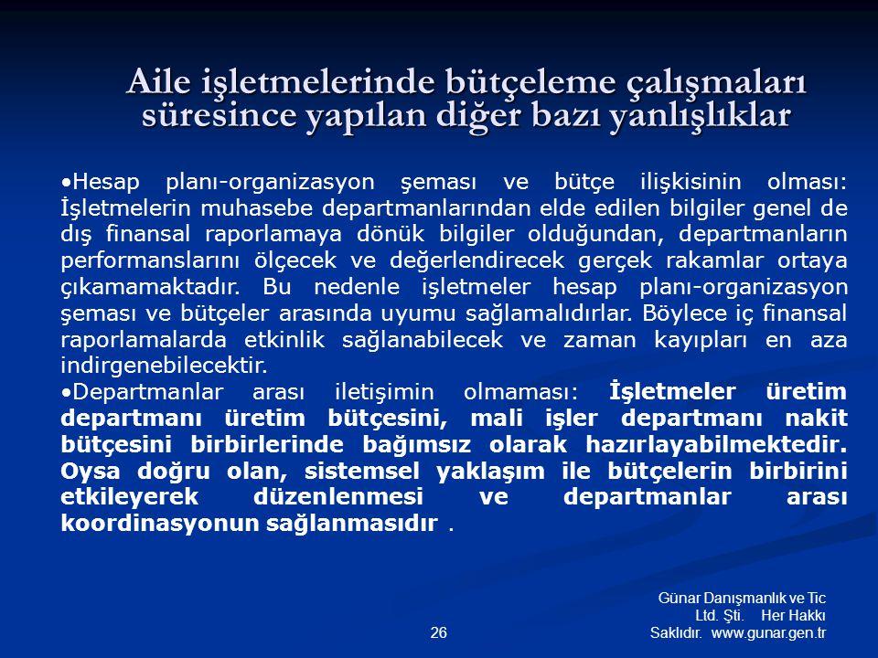 Günar Danışmanlık ve Tic Ltd. Şti. Her Hakkı Saklıdır. www.gunar.gen.tr26 Aile işletmelerinde bütçeleme çalışmaları süresince yapılan diğer bazı yanlı