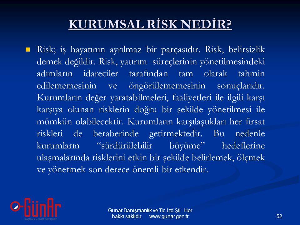Günar Danışmanlık ve Tic.Ltd.Şti Her hakkı saklıdır. www.gunar.gen.tr52 KURUMSAL RİSK NEDİR?   Risk; iş hayatının ayrılmaz bir parçasıdır. Risk, bel