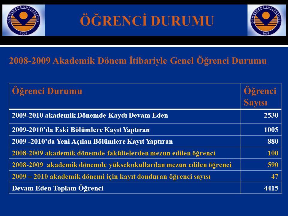 2008-2009 Akademik Dönem İtibariyle Genel Öğrenci Durumu Öğrenci DurumuÖğrenci Sayısı 2009-2010 akademik Dönemde Kaydı Devam Eden2530 2009-2010'da Esk