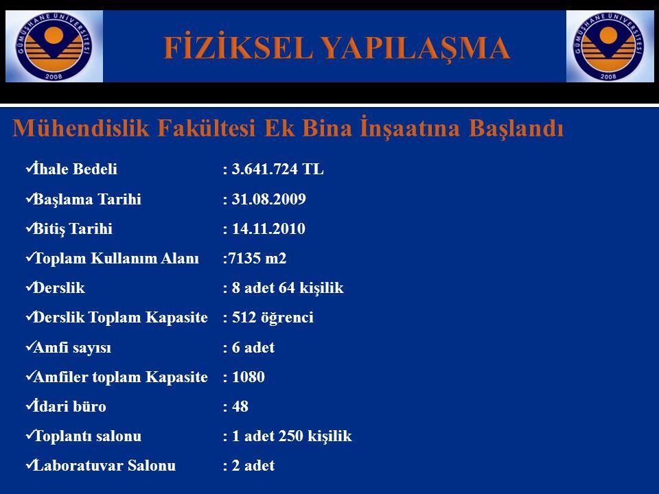 Mühendislik Fakültesi Ek Bina İnşaatına Başlandı  İhale Bedeli: 3.641.724 TL  Başlama Tarihi: 31.08.2009  Bitiş Tarihi: 14.11.2010  Toplam Kullanı