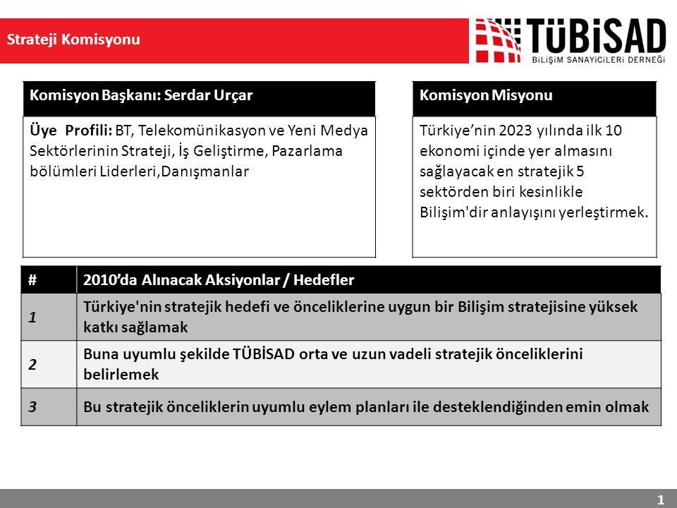 1 Strateji Komisyonu #2010'da Alınacak Aksiyonlar / Hedefler 1 Türkiye nin stratejik hedefi ve önceliklerine uygun bir Bilişim stratejisine yüksek katkı sağlamak 2 Buna uyumlu şekilde TÜBİSAD orta ve uzun vadeli stratejik önceliklerini belirlemek 3Bu stratejik önceliklerin uyumlu eylem planları ile desteklendiğinden emin olmak Komisyon Başkanı: Serdar Urçar Üye Profili: BT, Telekomünikasyon ve Yeni Medya Sektörlerinin Strateji, İş Geliştirme, Pazarlama bölümleri Liderleri,Danışmanlar Komisyon Misyonu Türkiye'nin 2023 yılında ilk 10 ekonomi içinde yer almasını sağlayacak en stratejik 5 sektörden biri kesinlikle Bilişim dir anlayışını yerleştirmek.