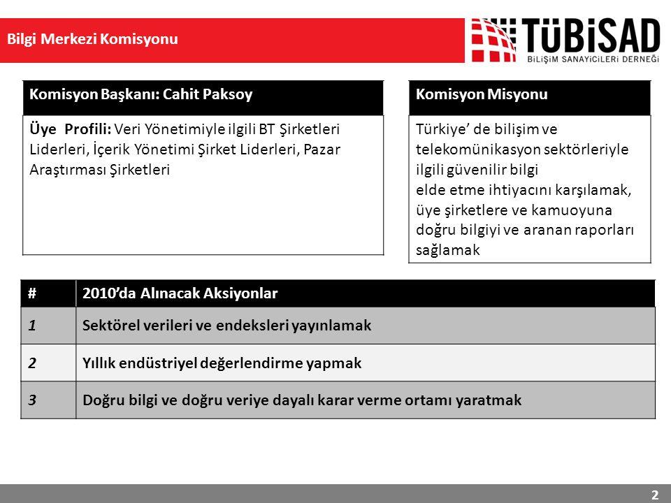 2 Bilgi Merkezi Komisyonu Komisyon Misyonu Türkiye' de bilişim ve telekomünikasyon sektörleriyle ilgili güvenilir bilgi elde etme ihtiyacını karşılamak, üye şirketlere ve kamuoyuna doğru bilgiyi ve aranan raporları sağlamak Komisyon Başkanı: Cahit Paksoy Üye Profili: Veri Yönetimiyle ilgili BT Şirketleri Liderleri, İçerik Yönetimi Şirket Liderleri, Pazar Araştırması Şirketleri #2010'da Alınacak Aksiyonlar 1Sektörel verileri ve endeksleri yayınlamak 2Yıllık endüstriyel değerlendirme yapmak 3Doğru bilgi ve doğru veriye dayalı karar verme ortamı yaratmak