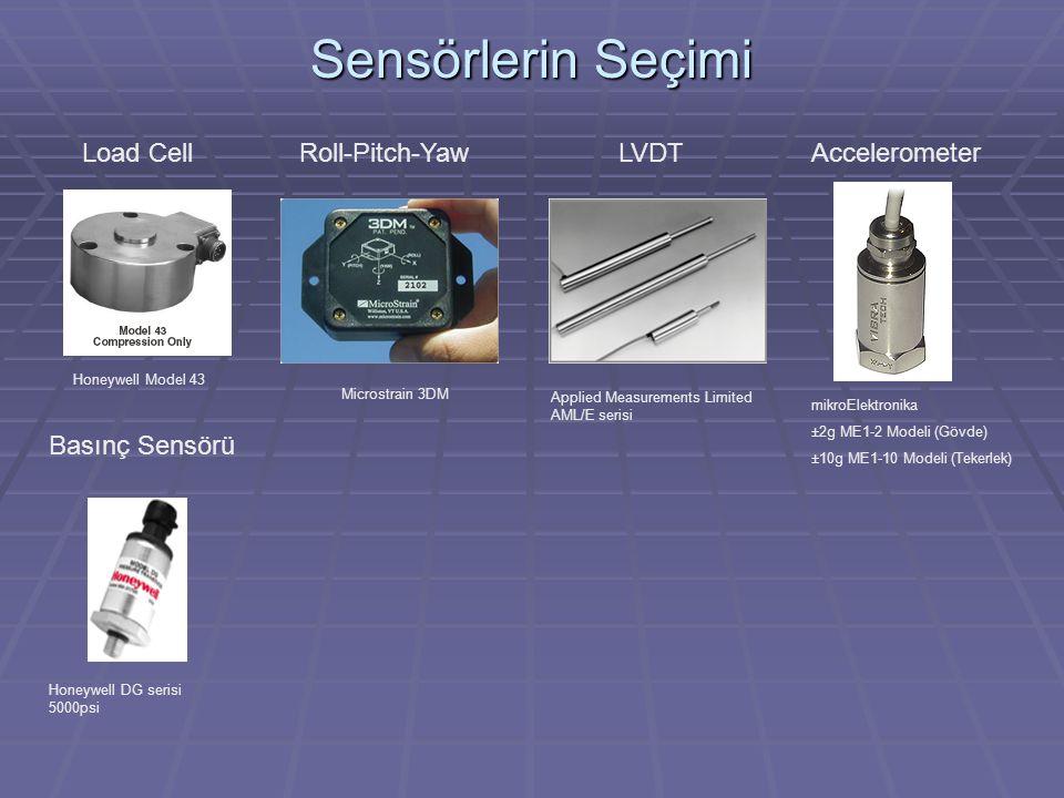 Sensörlerin Seçimi Load Cell Honeywell Model 43 Accelerometer mikroElektronika ±2g ME1-2 Modeli (Gövde) ±10g ME1-10 Modeli (Tekerlek) LVDT Applied Mea