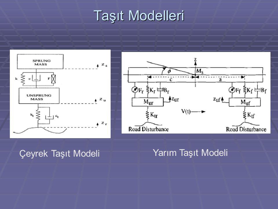 Taşıt Modelleri Çeyrek Taşıt Modeli Yarım Taşıt Modeli