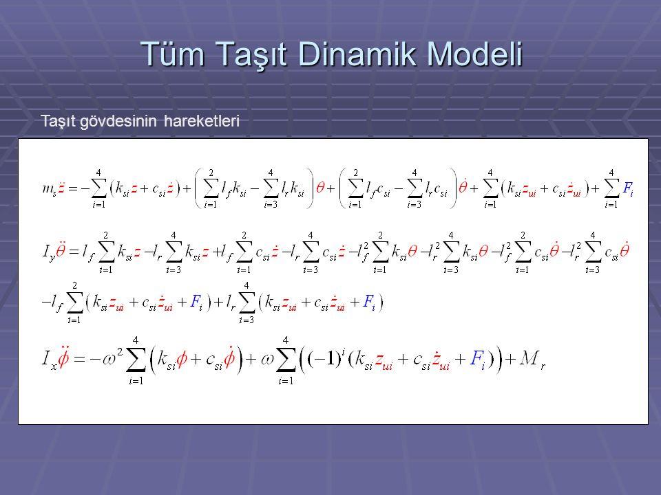 Tüm Taşıt Dinamik Modeli Taşıt gövdesinin hareketleri
