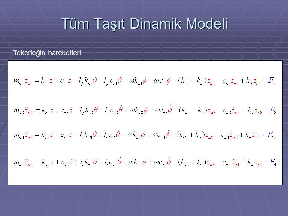 Tüm Taşıt Dinamik Modeli Tekerleğin hareketleri
