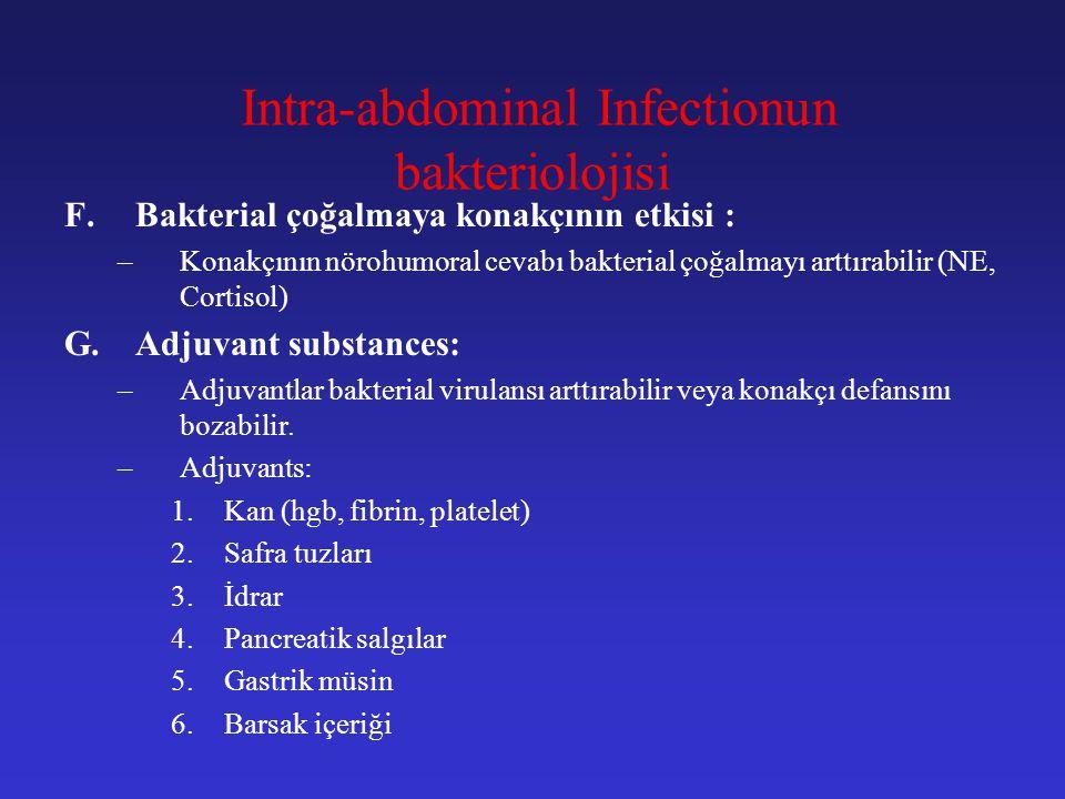 Intra-abdominal Infection Bakteriolojisi D.Peritona bakterial yapışma: –Peritoneal sıvıdaki bakterilerin aksine peritona yapışan bakteriler peritoneal