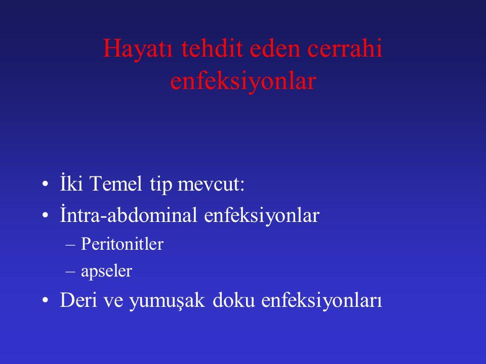 Peritonitlerin klasifikasyonu