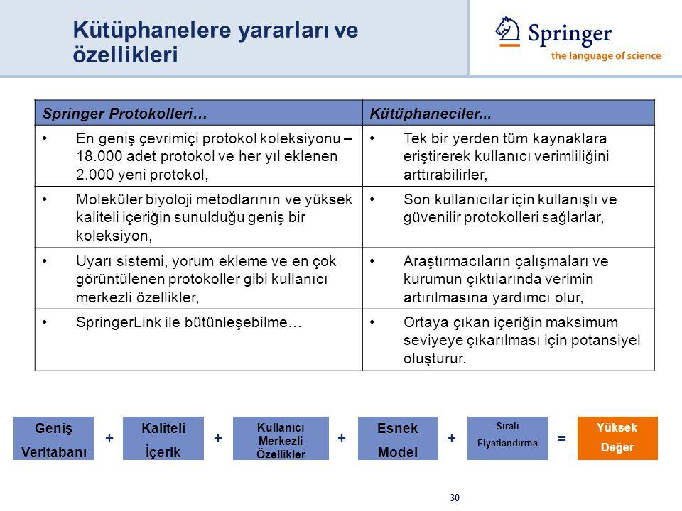 30 Kütüphanelere yararları ve özellikleri Springer Protokolleri…Kütüphaneciler... En geniş çevrimiçi protokol koleksiyonu – 18.000 adet protokol ve he