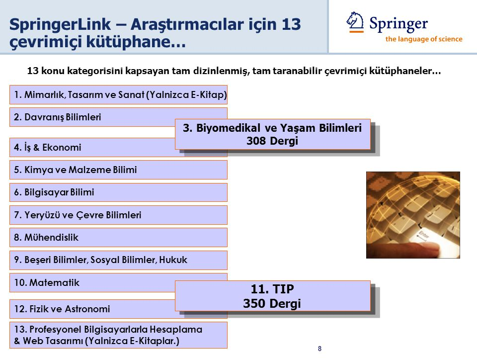 8 SpringerLink – Araştırmacılar için 13 çevrimiçi kütüphane… 1. Mimarlık, Tasarım ve Sanat (Yalnizca E-Kitap) 2. Davranış Bilimleri 4. İş & Ekonomi 5.