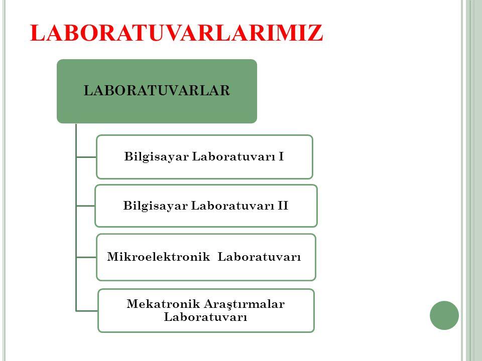 LABORATUVARLARIMIZ LABORATUVARLAR Bilgisayar Laboratuvarı I Bilgisayar Laboratuvarı II Mikroelektronik Laboratuvarı Mekatronik Araştırmalar Laboratuva