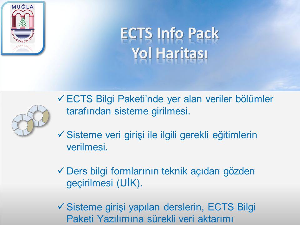 ECTS Bilgi Paketi'nde yer alan veriler bölümler tarafından sisteme girilmesi. Sisteme veri girişi ile ilgili gerekli eğitimlerin verilmesi. Ders bilgi