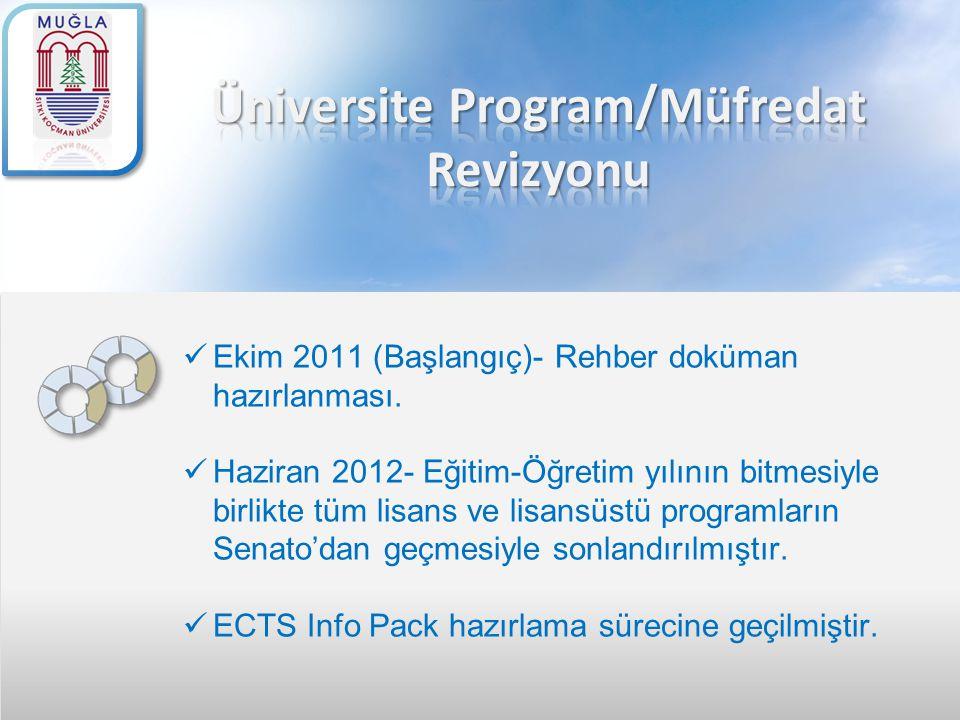Ekim 2011 (Başlangıç)- Rehber doküman hazırlanması. Haziran 2012- Eğitim-Öğretim yılının bitmesiyle birlikte tüm lisans ve lisansüstü programların Sen