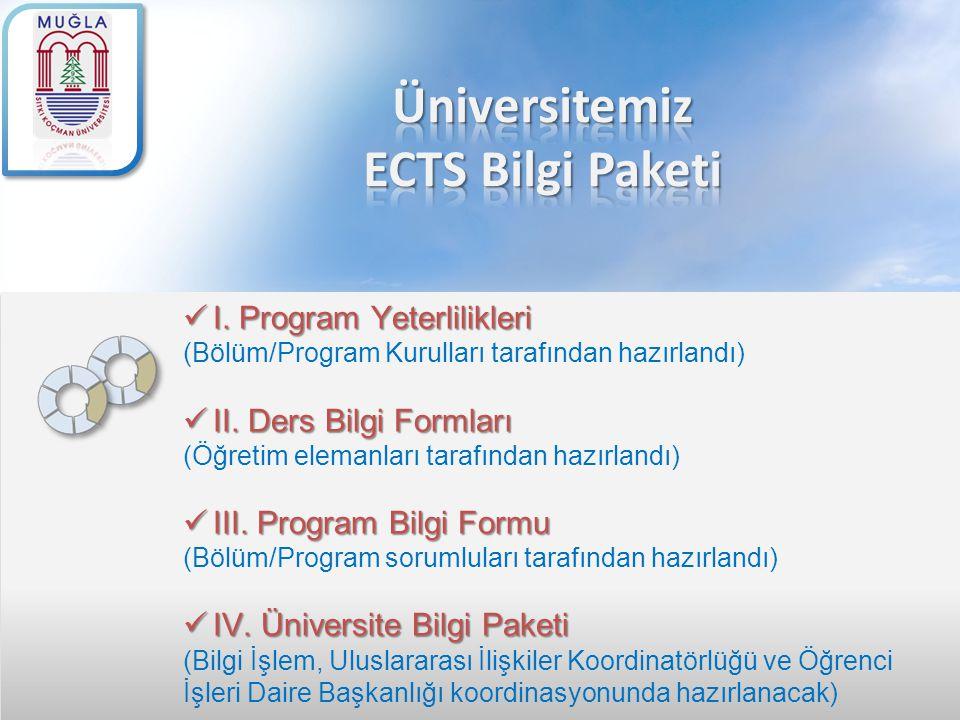 I. Program Yeterlilikleri I. Program Yeterlilikleri (Bölüm/Program Kurulları tarafından hazırlandı) II. Ders Bilgi Formları II. Ders Bilgi Formları (Ö