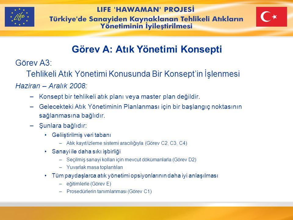 Görev A için sanayi ile işbirliğinin ve veri tabanının geliştirilmesi Alman UzmanlarÇOB ekibiTürk Uzmanlar Görev D2: sanayi kolları için atık listeleri Görev A: Sanayi için miktarın/kalitenin belirlenmesi Görev A+C1:Tartışma+Doğrulama Türkiyedeki sanayi kolları ve sahaları için miktar/kalite incelenmesi Alman UzmanlarTürk UzmanlarÇOB ekibi Görev C2-C4: değerlendirme deneyimi Pilot Bölge atık kayıt/izleme sistemi Seçilmiş sanayi kolları Sanayi odasi, Sanayi bölgesi Birlikler vs.