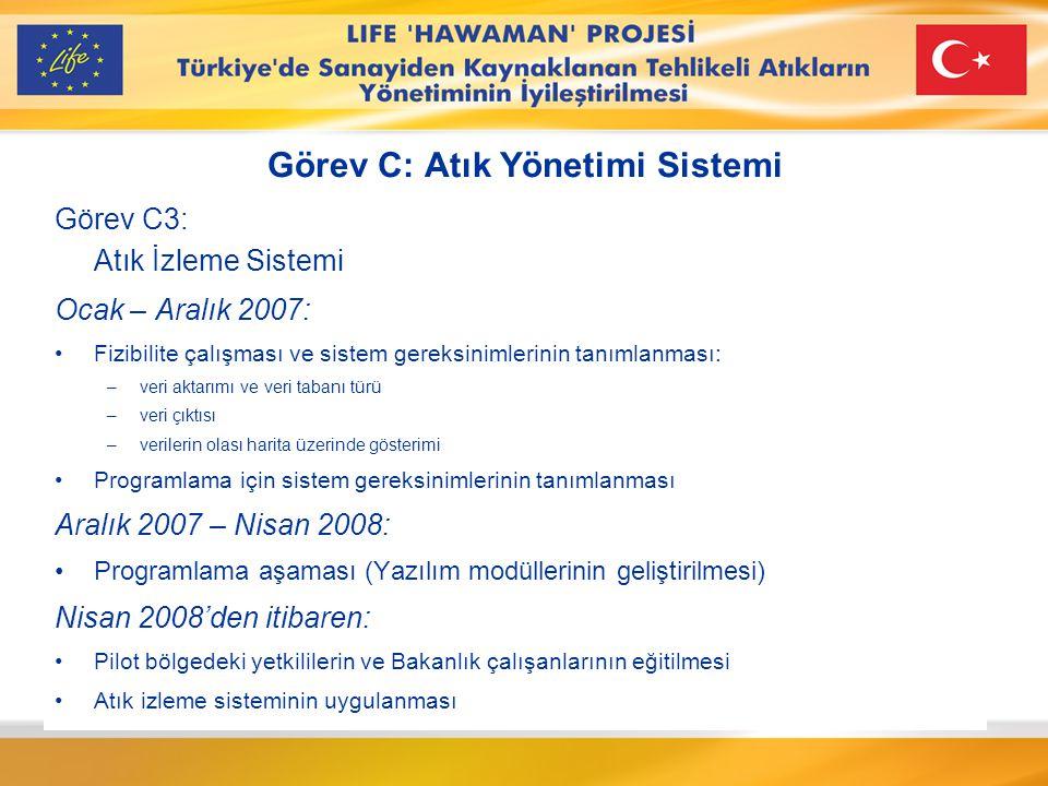 Görev C: Atık Yönetim Sistemi Görev C4: Mevcut Envanterin Geliştirilmesi Ocak – Nisan 2008: Atık kayıt sistemine atık üreticisi tarafından 2005, 2006 ve 2007 verilerinin girişinin yapılması Veri girişi yapmayanların, hatalı girişlerin vb.