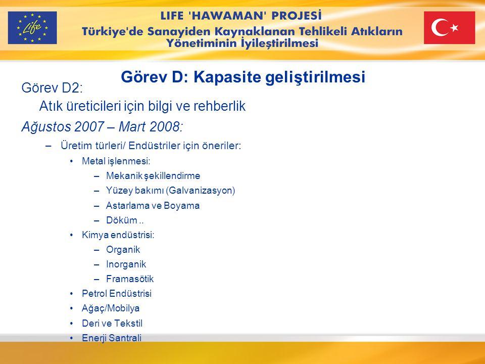 Görev D: Kapasite Geliştirilmesi Görev D3: Atık Taşımacılığı için kontrol sisteminin geliştirilmesi (Gümrük, Polis, vs...) Ekim 2007 – Mart 2008: –Rollerin, görevlerin tartışılması ve tanımlanması ve ilgili kurumların sınırötesi atık taşımacılığı konusunda işbirliği yapması –Atık üreticileri ve ilgili kurumlar için sınırötesi atık taşımacılığı konusunda kısa rehber kitapçık