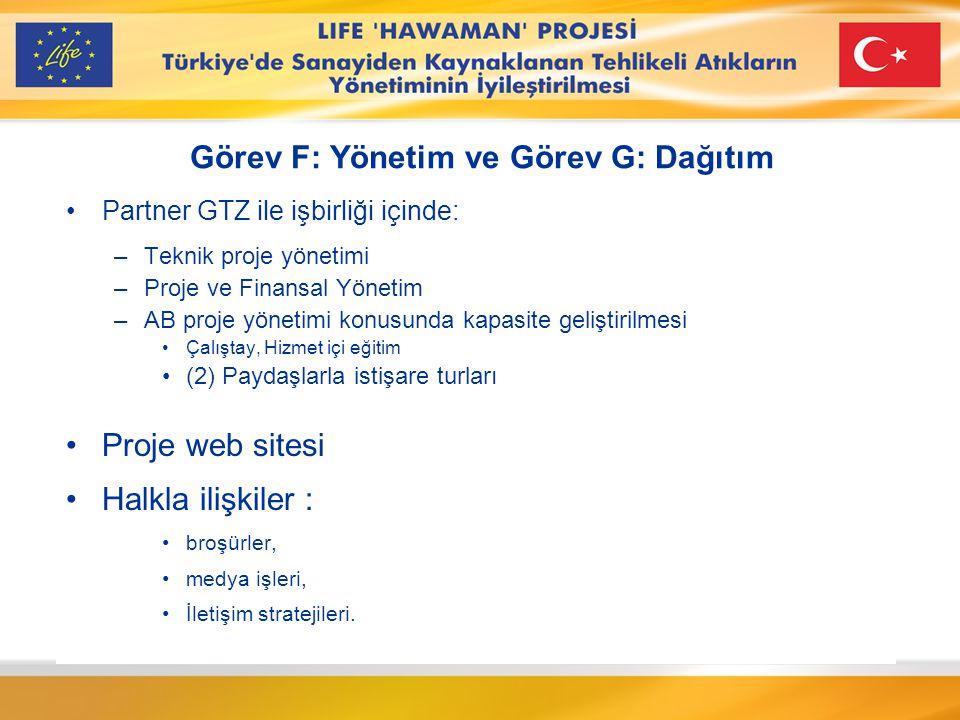 Project Web site Proje Web Sitesi www.life-hawaman.cevreorman.gov.tr