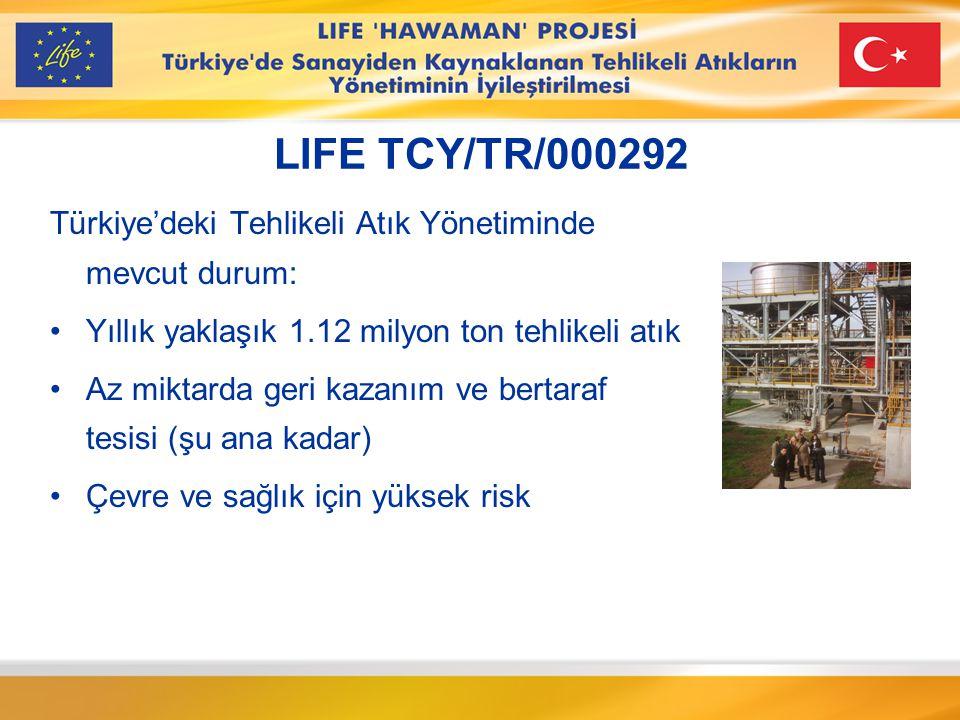 Atık miktarları hakkında bilgi ve iyileştirilmesi için yönetimin gereği Tehlikeli Atık Bertarafı Toplam miktar: 1,12 Milyon Ton/yıl TUİK, 2004 Tıbbi atıkların bertaraf yöntemleri